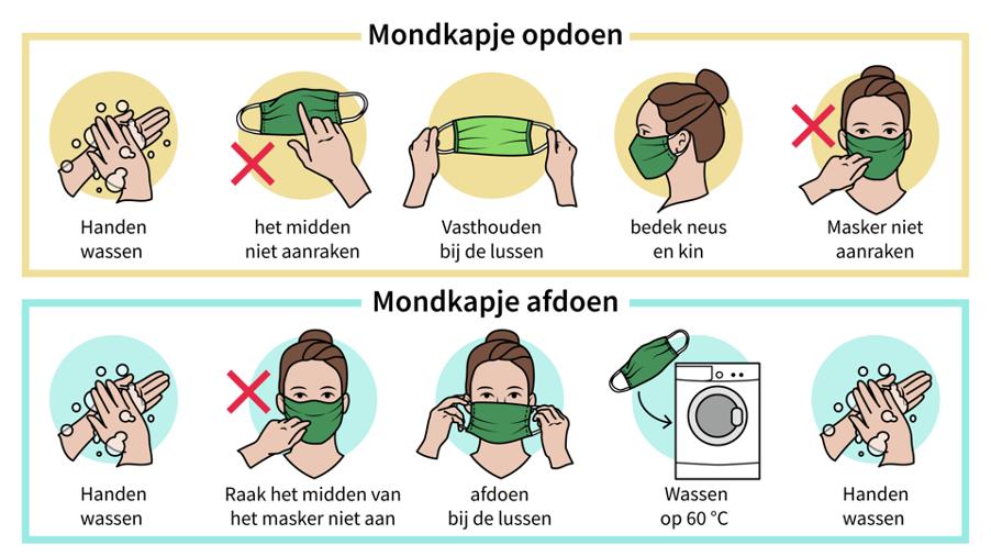Instructie mondkapje